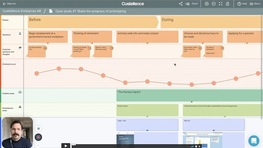 How to create themes and storylines in your customer journey map