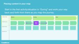 Customer Journey Mapping: Where In the Map do I Start?